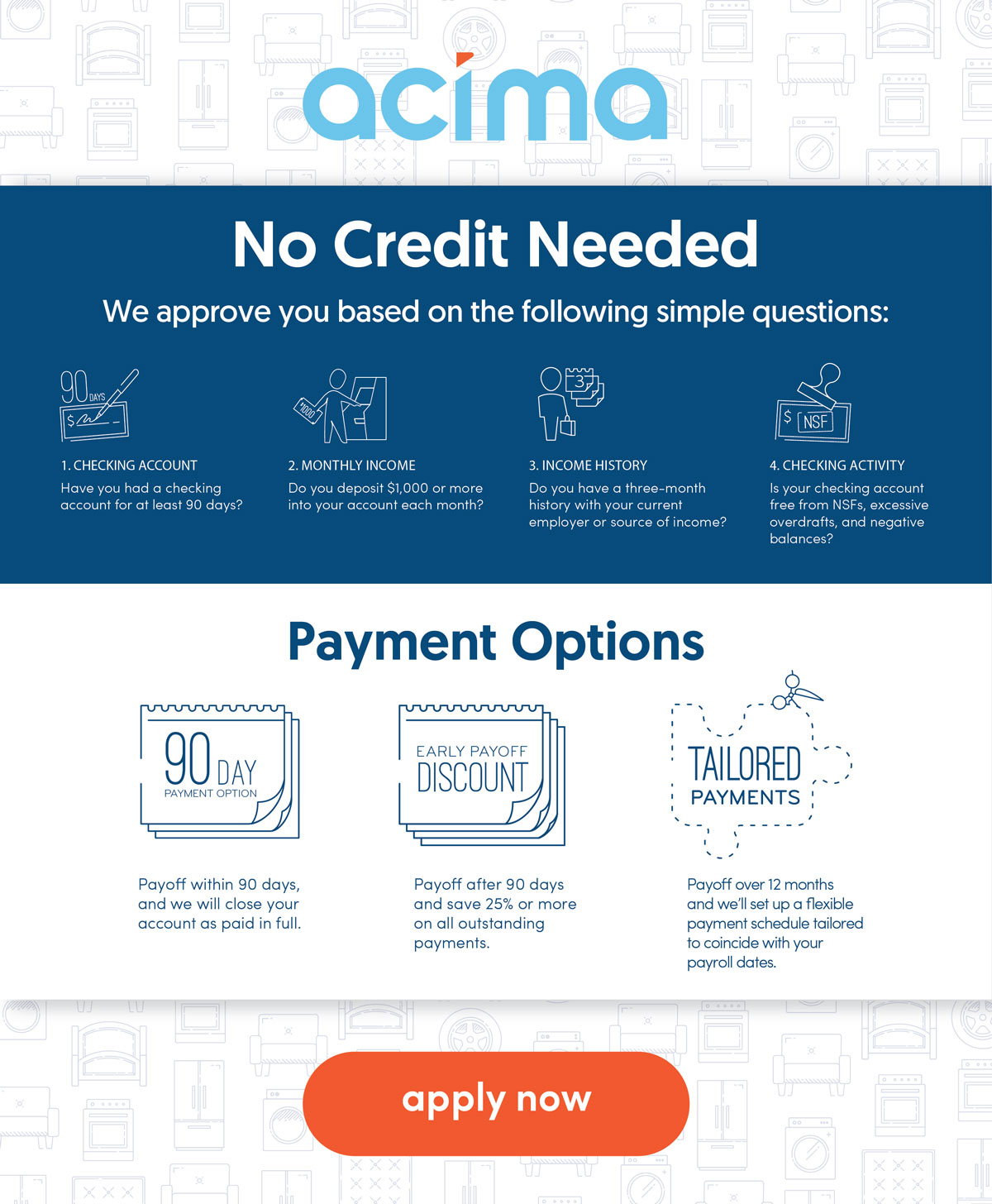 Financing, How it Works